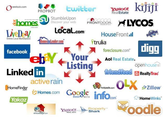 marketing listing sync